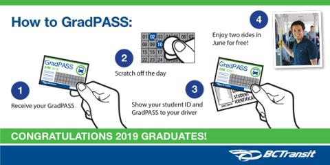 GradPASS-Graphic